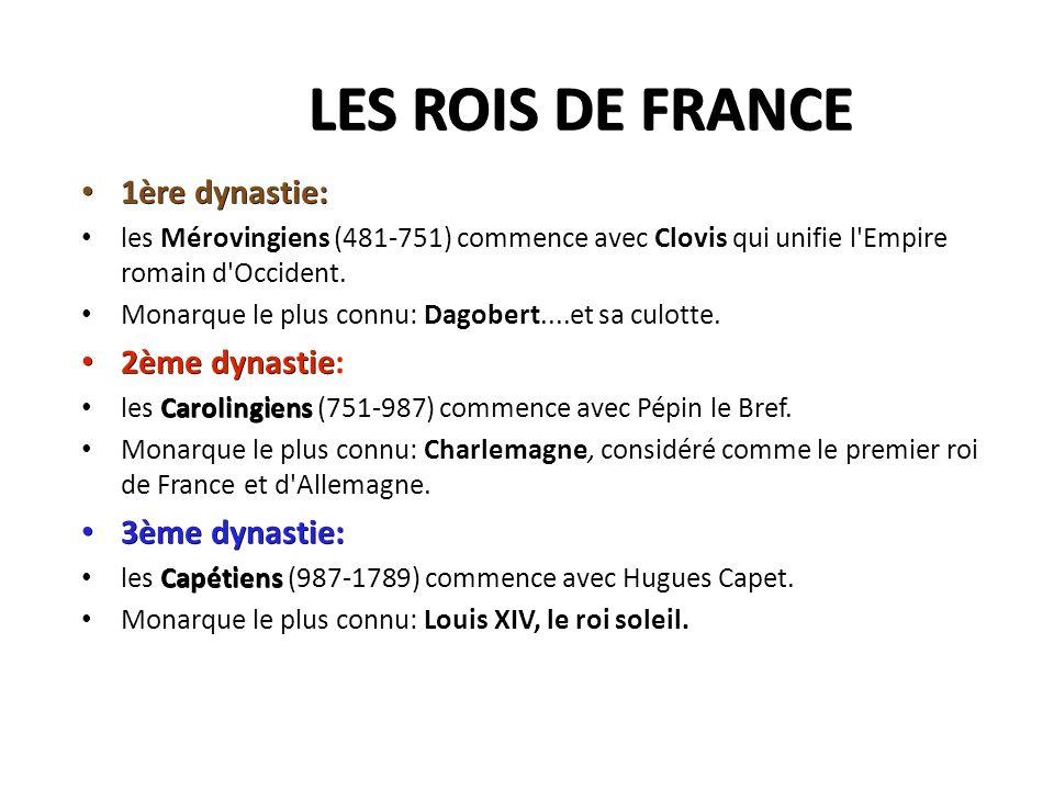 LES ROIS DE FRANCE 1ère dynastie: 1ère dynastie: les Mérovingiens (481-751) commence avec Clovis qui unifie l Empire romain d Occident.