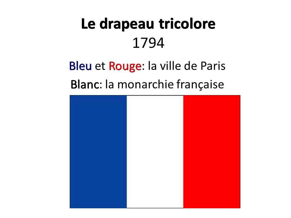 Le drapeau tricolore Le drapeau tricolore 1794 BleuRouge Bleu et Rouge: la ville de Paris Blanc Blanc: la monarchie française