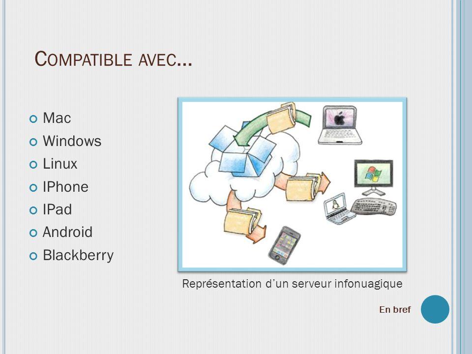 Mac Windows Linux IPhone IPad Android Blackberry C OMPATIBLE AVEC … En bref Représentation dun serveur infonuagique