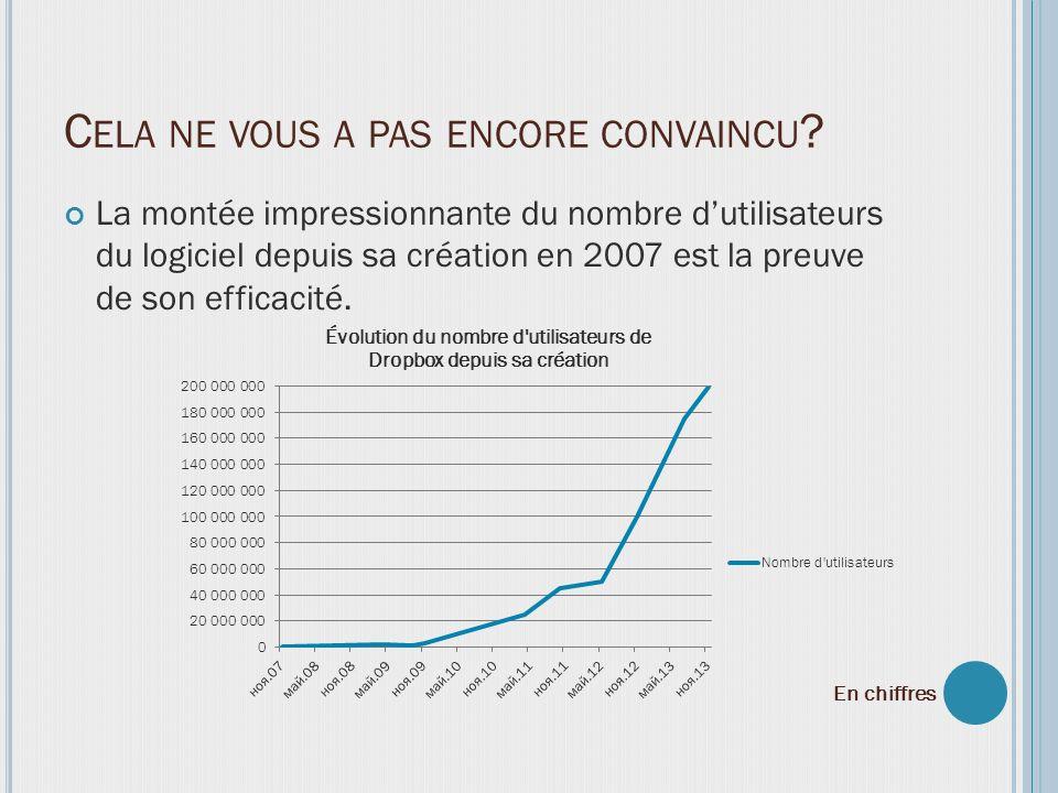 C ELA NE VOUS A PAS ENCORE CONVAINCU ? La montée impressionnante du nombre dutilisateurs du logiciel depuis sa création en 2007 est la preuve de son e