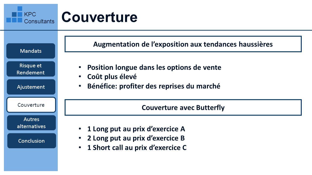 Couverture KPC Consultants Mandats Risque et Rendement Ajustement Couverture Autres alternatives Conclusion Augmentation de lexposition aux tendances