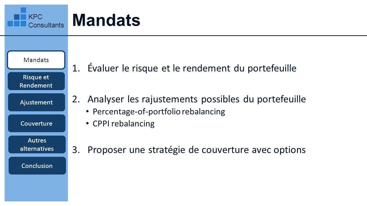 Mandats 1.Évaluer le risque et le rendement du portefeuille 2.Analyser les rajustements possibles du portefeuille Percentage-of-portfolio rebalancing