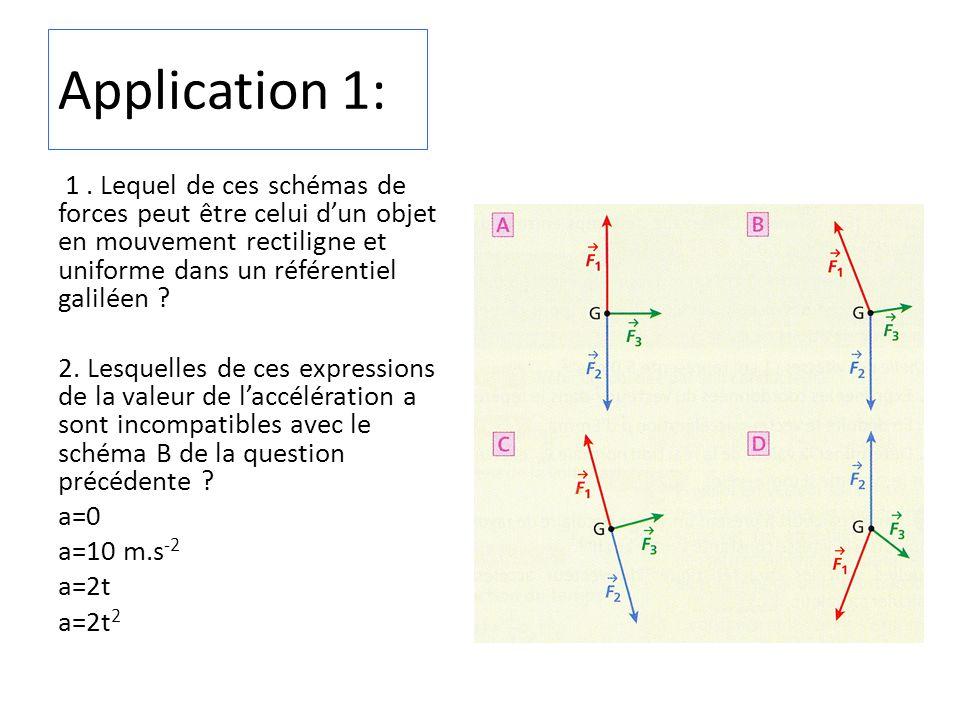 Application 1: 1. Lequel de ces schémas de forces peut être celui dun objet en mouvement rectiligne et uniforme dans un référentiel galiléen ? 2. Lesq