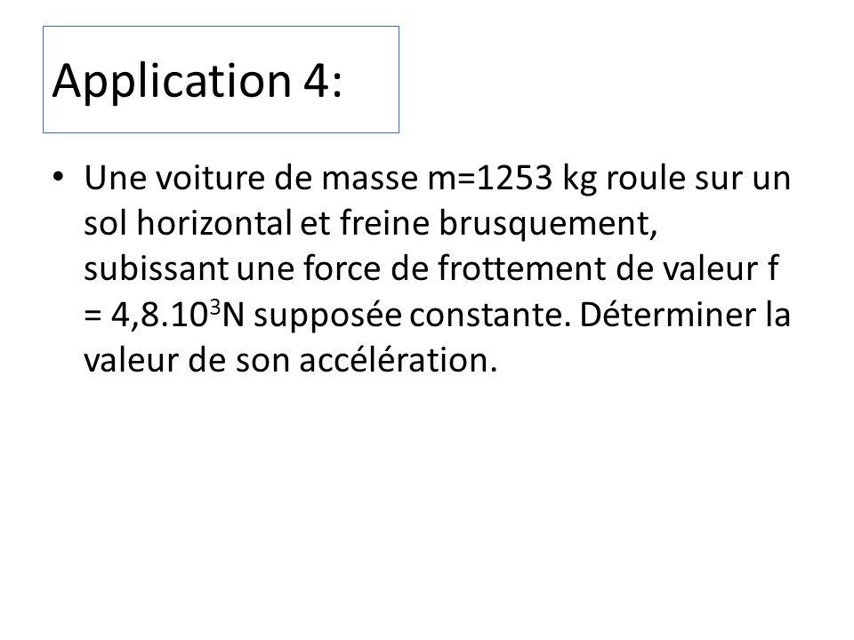 Application 4: Une voiture de masse m=1253 kg roule sur un sol horizontal et freine brusquement, subissant une force de frottement de valeur f = 4,8.1
