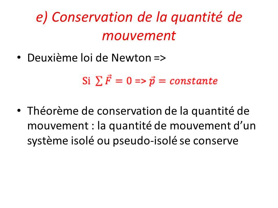 e) Conservation de la quantité de mouvement Deuxième loi de Newton => Théorème de conservation de la quantité de mouvement : la quantité de mouvement