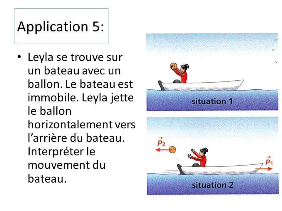 Application 5: Leyla se trouve sur un bateau avec un ballon. Le bateau est immobile. Leyla jette le ballon horizontalement vers larrière du bateau. In