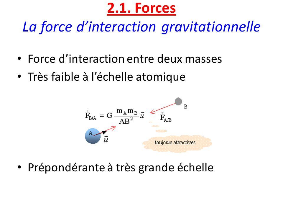 2.1. Forces La force dinteraction gravitationnelle Force dinteraction entre deux masses Très faible à léchelle atomique Prépondérante à très grande éc