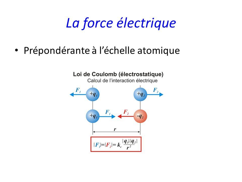 Les forces de contact entre solides Réaction dun support Objet posé sur un plan horizontal Le support exerce une force sur l objet appelée réaction du support