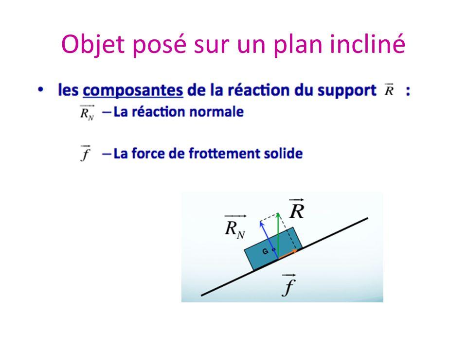 c) La deuxième loi de Newton : le principe fondamental de la dynamique La dérivée par rapport au temps de la quantité de mouvement dun point matériel est égale à la résultante des forces qui agissent sur le point matériel Équivalent à :