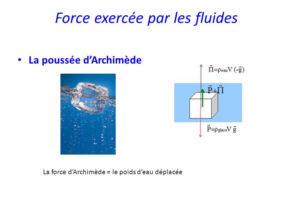 Force exercée par les fluides La poussée dArchimède La force dArchimède = le poids deau déplacée