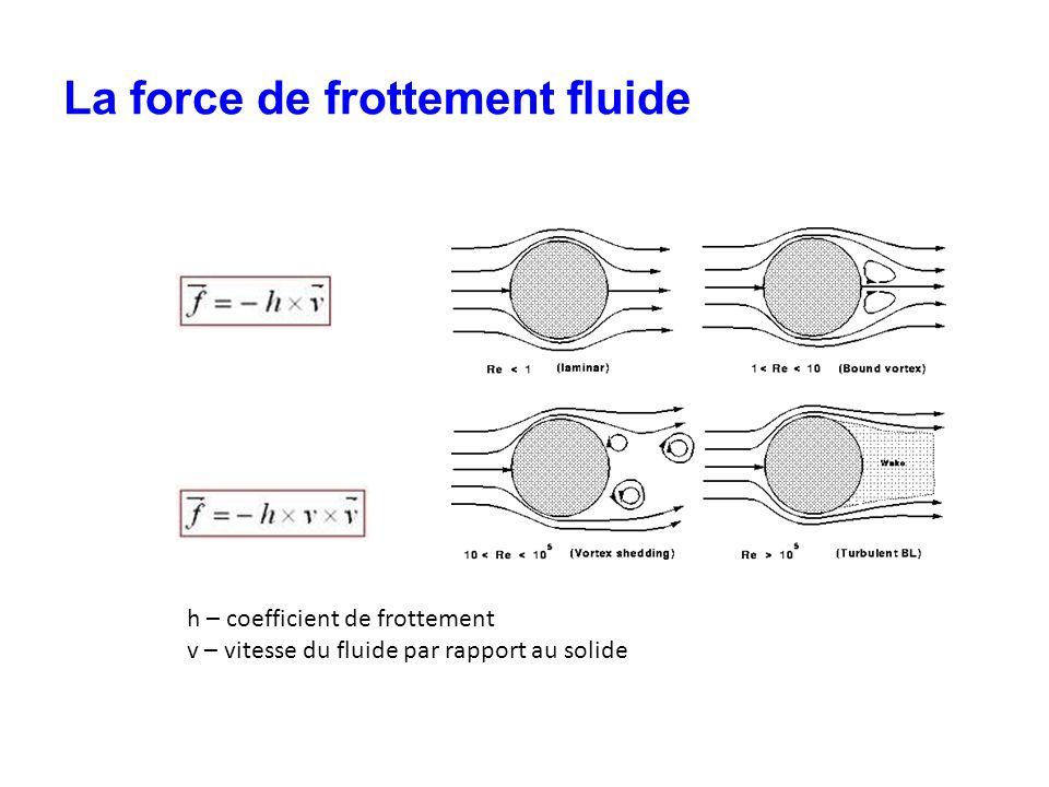 La force de frottement fluide h – coefficient de frottement v – vitesse du fluide par rapport au solide