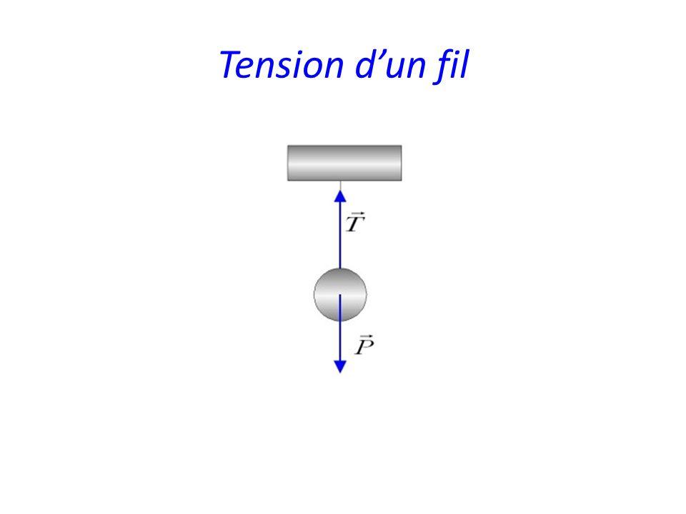 e) Conservation de la quantité de mouvement Deuxième loi de Newton => Théorème de conservation de la quantité de mouvement : la quantité de mouvement dun système isolé ou pseudo-isolé se conserve