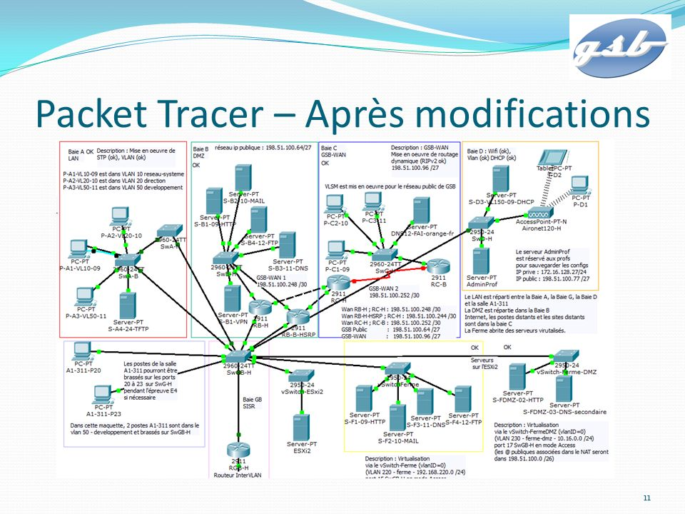 Packet Tracer – Après modifications 11