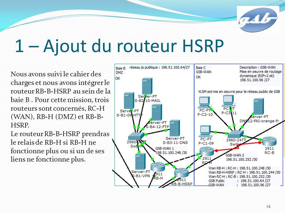 Le routeur RB-H-HSRP a besoin de la configuration du routeur RB-H pour pouvoir prendre le relais en cas de panne.