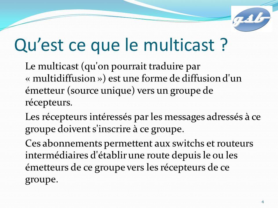 Multicast – Adresse MAC Les trames multicast ont une adresse MAC particulière : elles commencent forcément par les trois octets 01:00:5E destination qui est une adresse multicast.