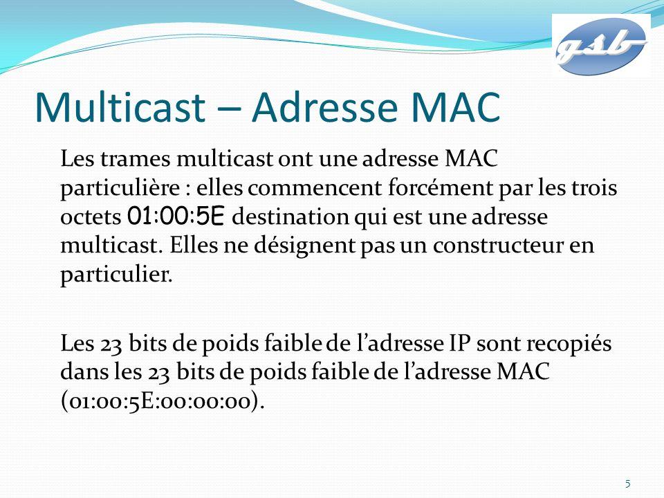Multicast – Adresses reservées Certaines adresses Multicast ont un rôle particulier (voir RFC 1700).