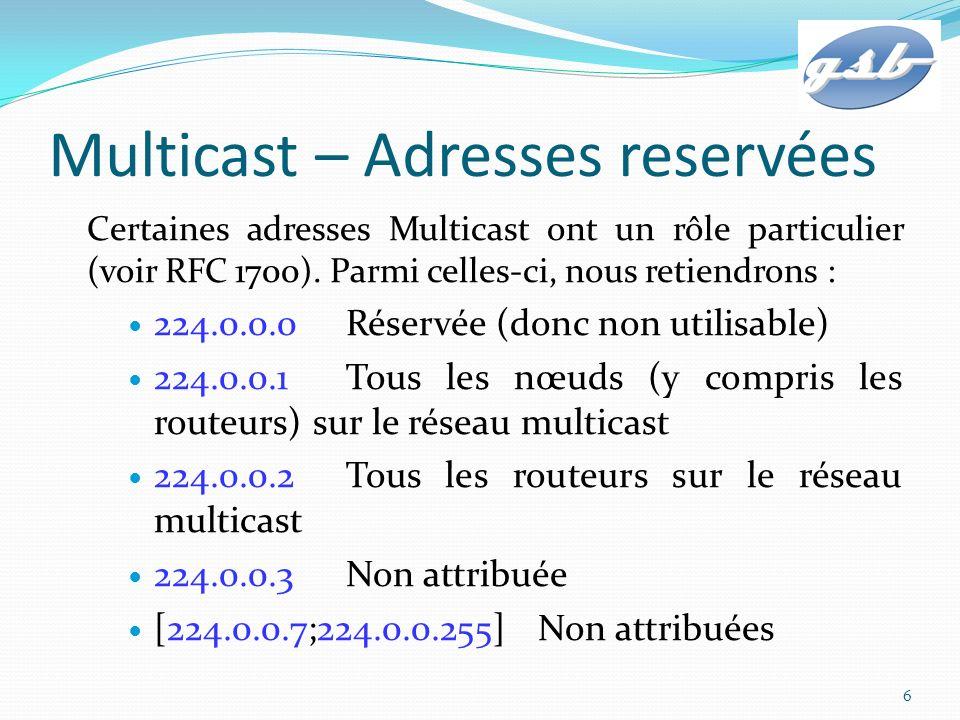 Multicast - Exemple Adresse IP multicast utilisée : 224.77.3.44 Les 23 bits de poids faible de ladresse IP sont recopiés dans les 23 bits de poids faible de ladresse MAC 7