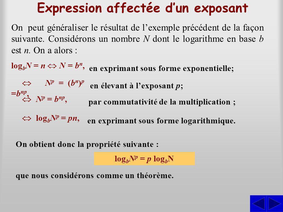 Expression affectée dun exposant On peut généraliser le résultat de lexemple précédent de la façon suivante.