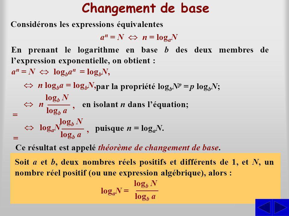 S S Changement de base Considérons les expressions équivalentes En prenant le logarithme en base b des deux membres de lexpression exponentielle, on obtient : a n = N n = log a N a n = N log b a n = log b N, n log b a = log b N, par la propriété log b N p = p log b N; en isolant n dans léquation; puisque n = log a N.