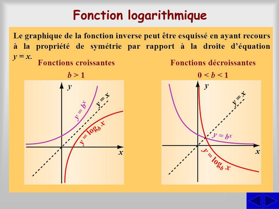 Fonction logarithmique On peut trouver la fonction inverse dune fonction exponentielle de la forme f(x) = b x en isolant la variable indépendante.