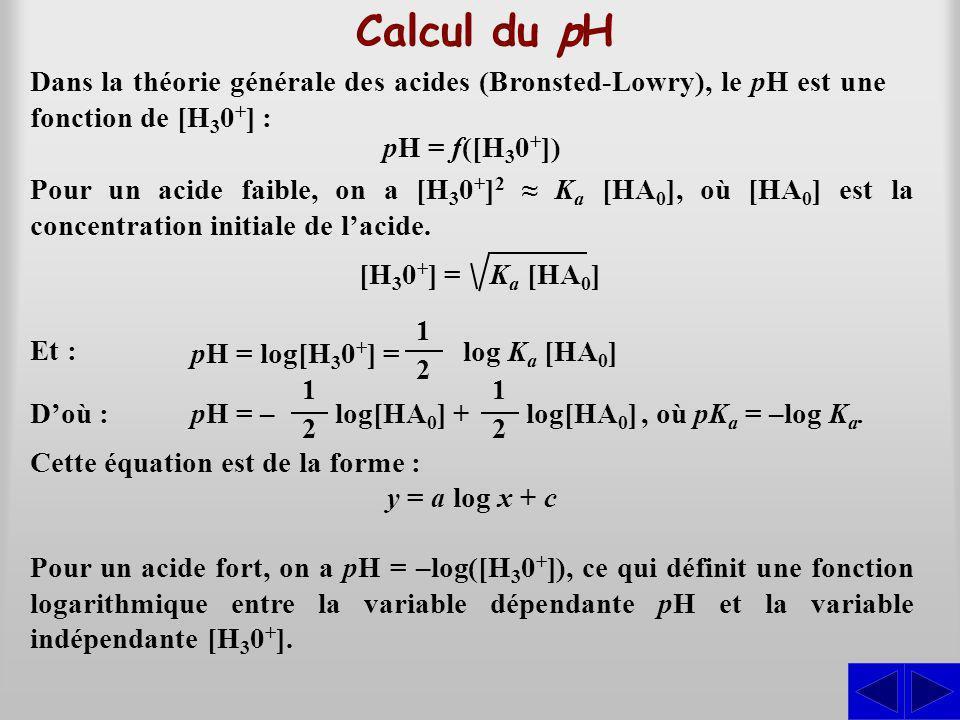 Calcul du pH Dans la théorie générale des acides (Bronsted-Lowry), le pH est une fonction de [H 3 0 + ] : pH = f([H 3 0 + ]) Et : Cette équation est de la forme : Pour un acide fort, on a pH = –log([H 3 0 + ]), ce qui définit une fonction logarithmique entre la variable dépendante pH et la variable indépendante [H 3 0 + ].