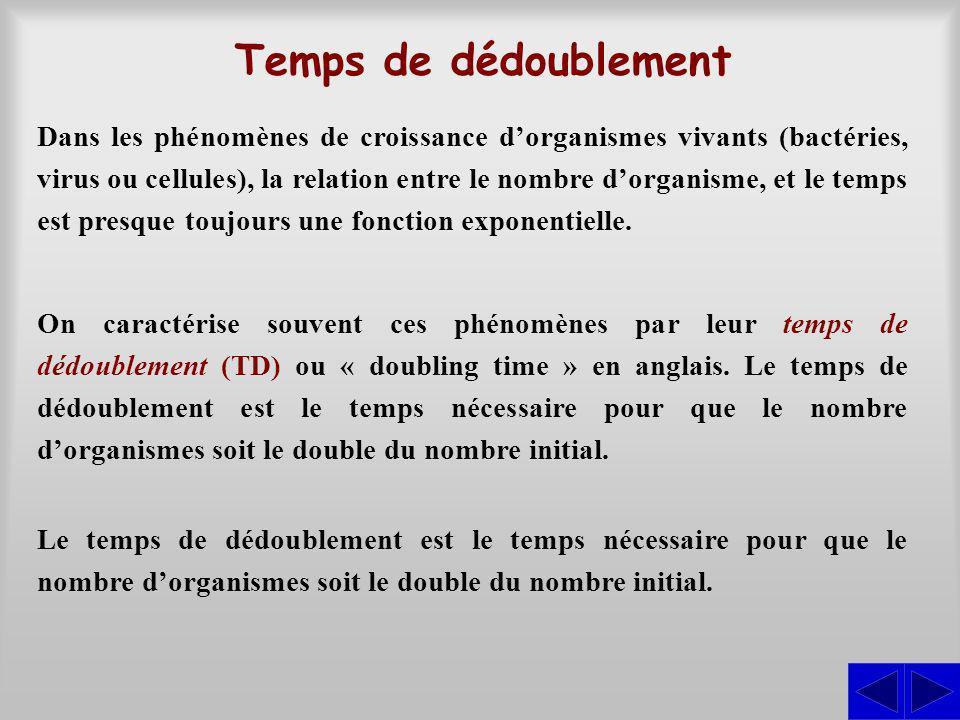 Temps de dédoublement Dans les phénomènes de croissance dorganismes vivants (bactéries, virus ou cellules), la relation entre le nombre dorganisme, et le temps est presque toujours une fonction exponentielle.