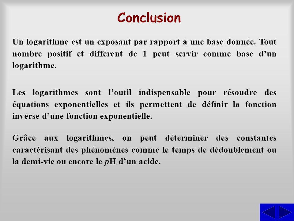 Conclusion Grâce aux logarithmes, on peut déterminer des constantes caractérisant des phénomènes comme le temps de dédoublement ou la demi-vie ou encore le pH dun acide.