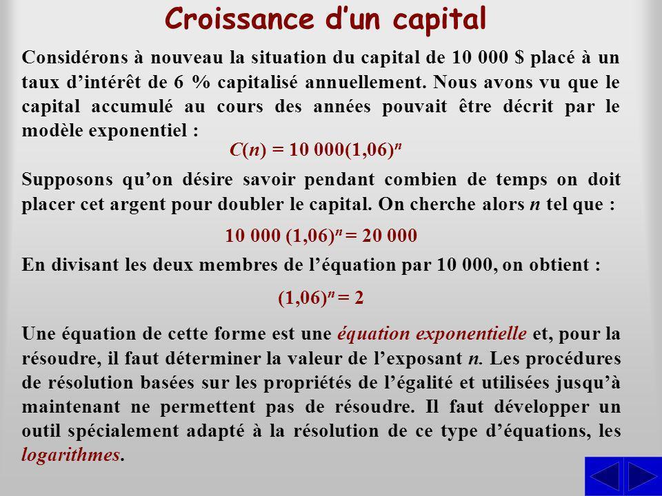 Croissance dun capital Considérons à nouveau la situation du capital de 10 000 $ placé à un taux dintérêt de 6 % capitalisé annuellement.
