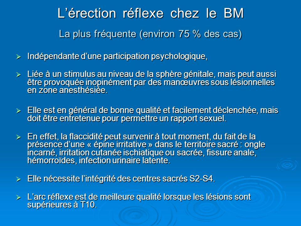 Lérection réflexe chez le BM La plus fréquente (environ 75 % des cas) Indépendante dune participation psychologique, Indépendante dune participation p