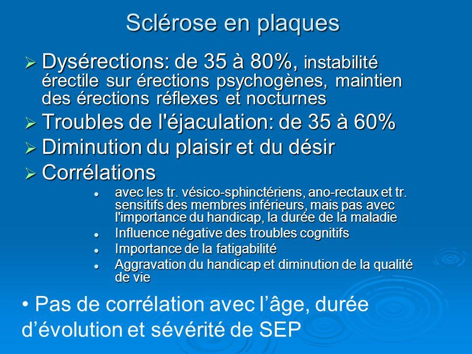 Sclérose en plaques Dysérections: de 35 à 80%, instabilité érectile sur érections psychogènes, maintien des érections réflexes et nocturnes Dysérectio