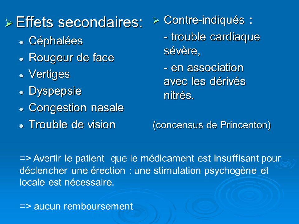 Effets secondaires: Effets secondaires: Céphalées Rougeur de face Vertiges Dyspepsie Congestion nasale Trouble de vision Contre-indiqués : Contre-indi