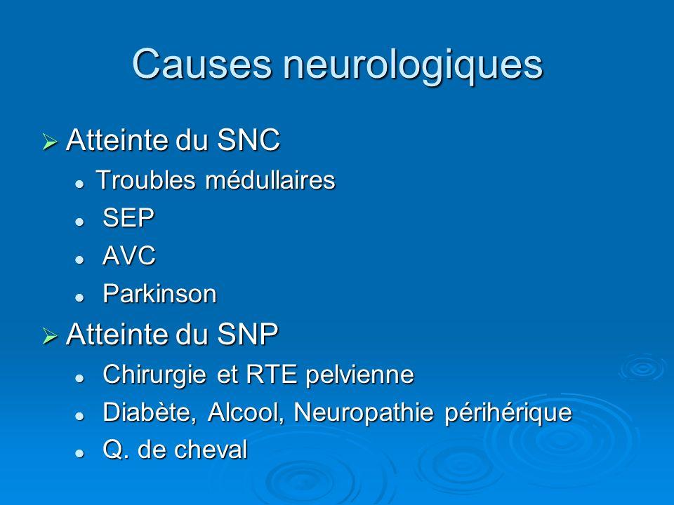 Causes neurologiques Atteinte du SNC Atteinte du SNC Troubles médullaires Troubles médullaires SEP SEP AVC AVC Parkinson Parkinson Atteinte du SNP Att