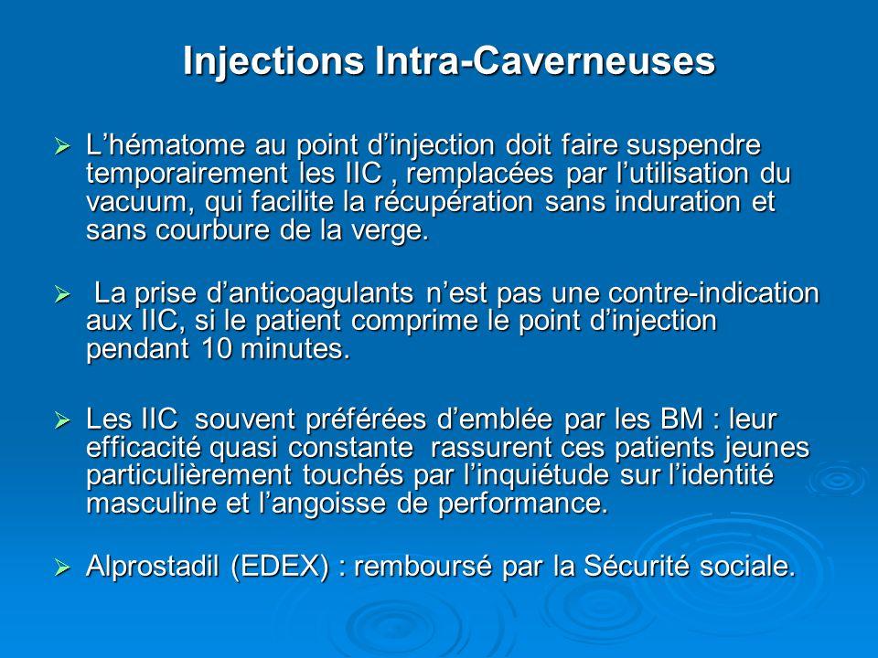 Injections Intra-Caverneuses Lhématome au point dinjection doit faire suspendre temporairement les IIC, remplacées par lutilisation du vacuum, qui fac