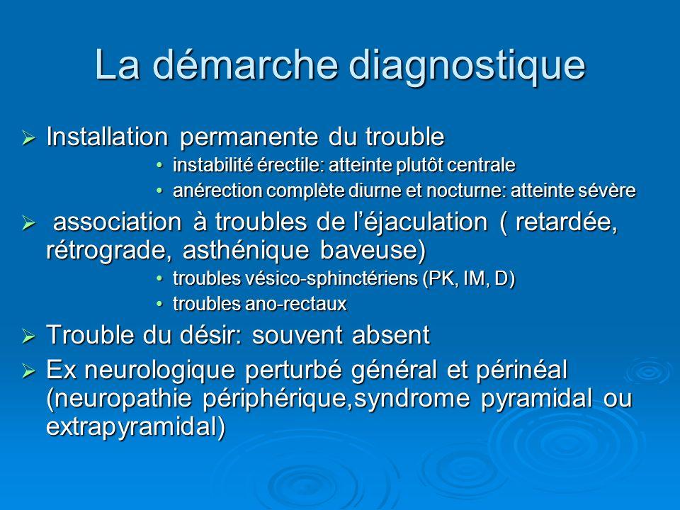 La démarche diagnostique Installation permanente du trouble Installation permanente du trouble instabilité érectile: atteinte plutôt centraleinstabili