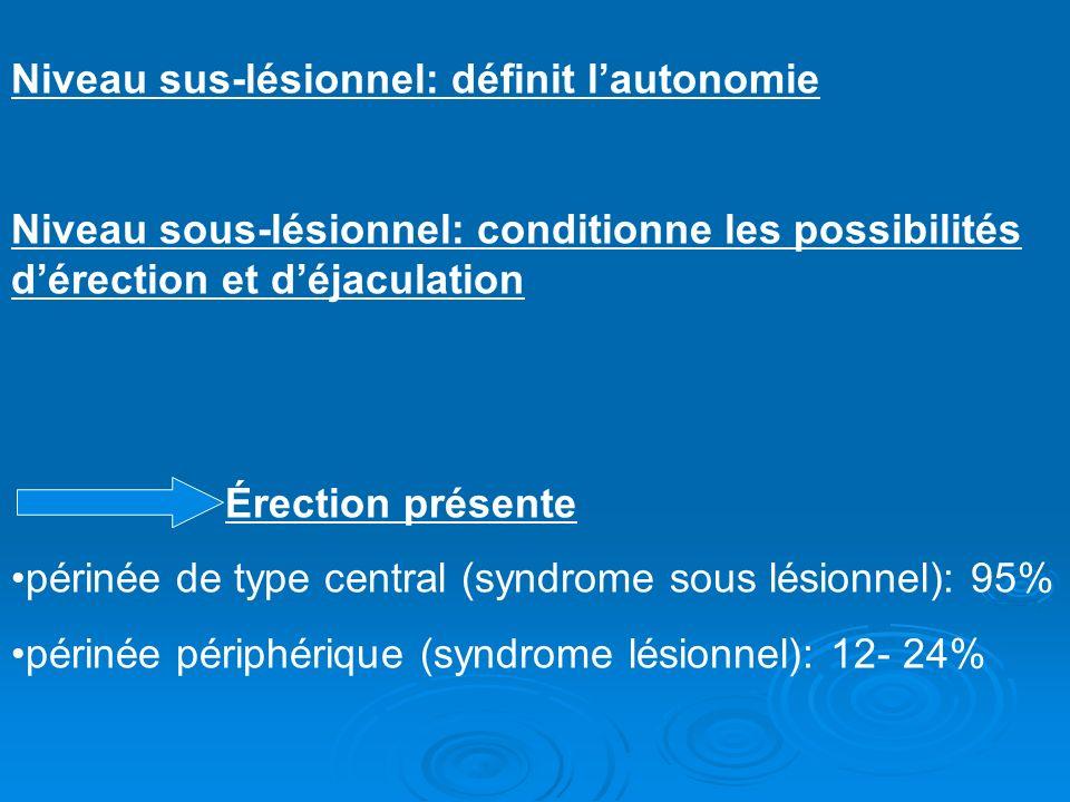 Niveau sus-lésionnel: définit lautonomie Niveau sous-lésionnel: conditionne les possibilités dérection et déjaculation Érection présente périnée de ty