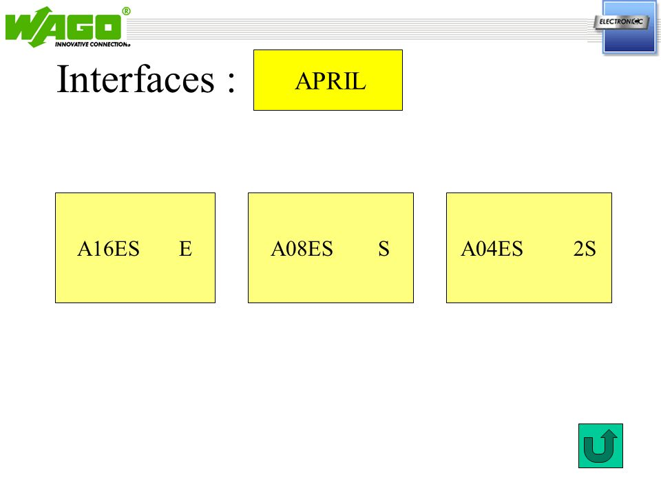 APRIL Interfaces : A16ES EA08ES SA04ES 2S