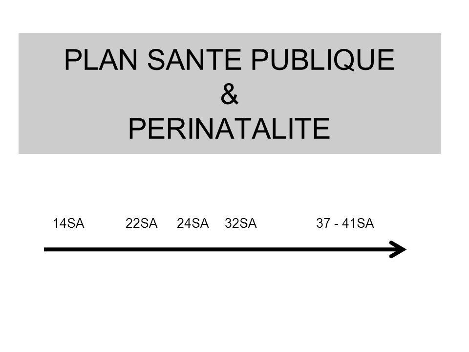 PLAN SANTE PUBLIQUE & PERINATALITE 22SA14SA24SA32SA37 - 41SA
