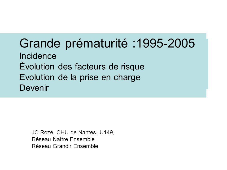 JC Rozé, CHU de Nantes, U149, Réseau Naître Ensemble Réseau Grandir Ensemble Grande prématurité :1995-2005 Incidence Évolution des facteurs de risque