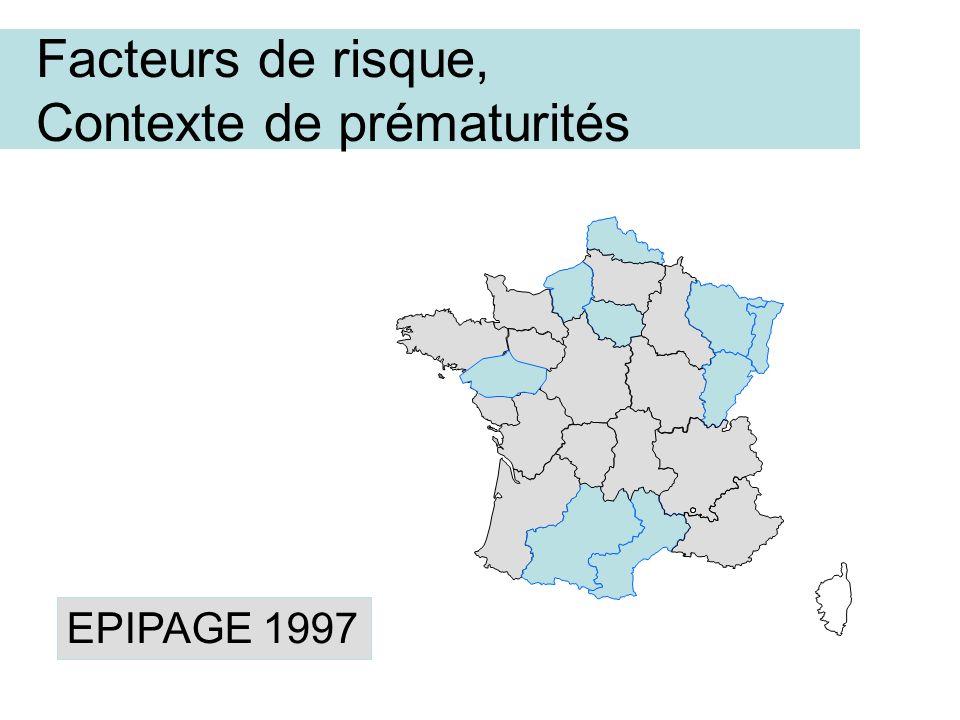 Facteurs de risque, Contexte de prématurités EPIPAGE 1997