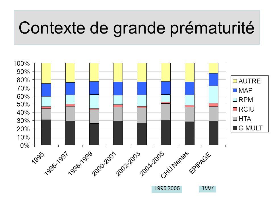 Contexte de grande prématurité 1997 1995 2005