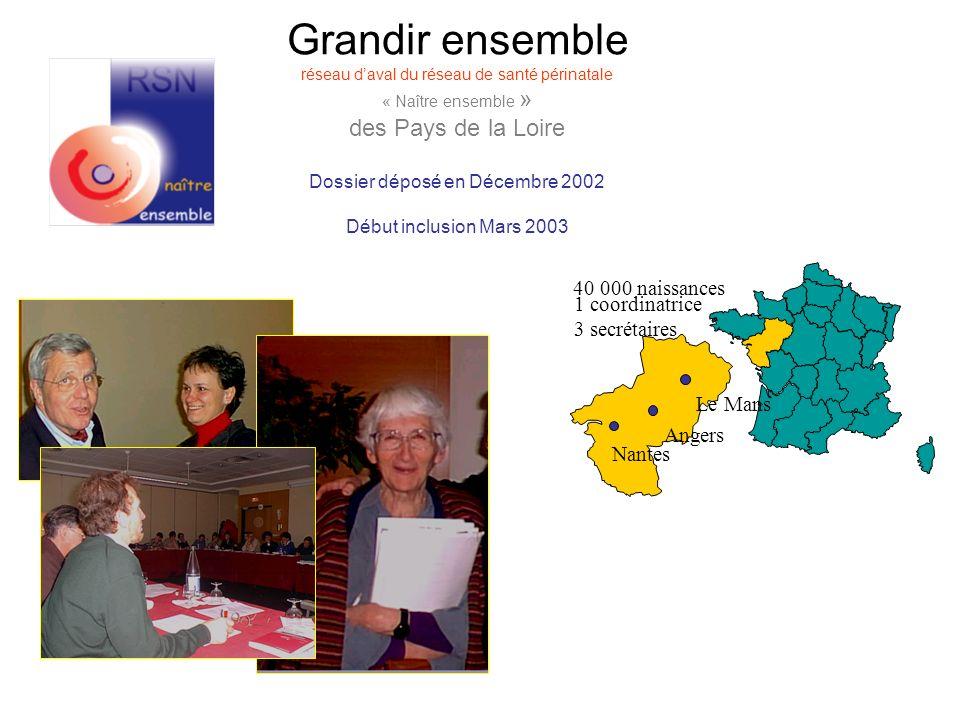 Grandir ensemble réseau daval du réseau de santé périnatale « Naître ensemble » des Pays de la Loire Dossier déposé en Décembre 2002 Début inclusion M