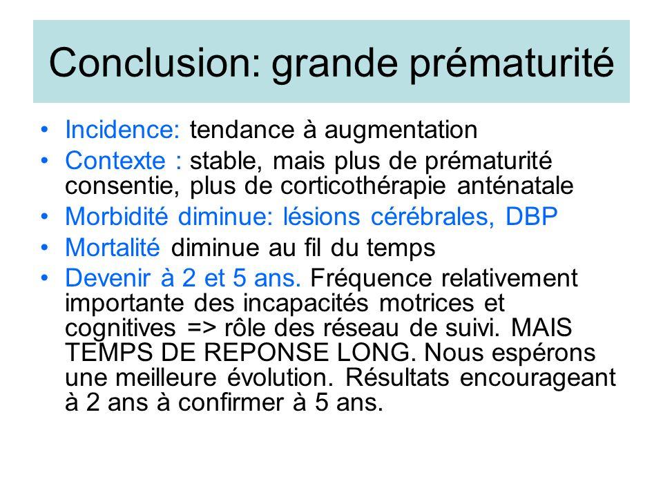 Conclusion: grande prématurité Incidence: tendance à augmentation Contexte : stable, mais plus de prématurité consentie, plus de corticothérapie antén
