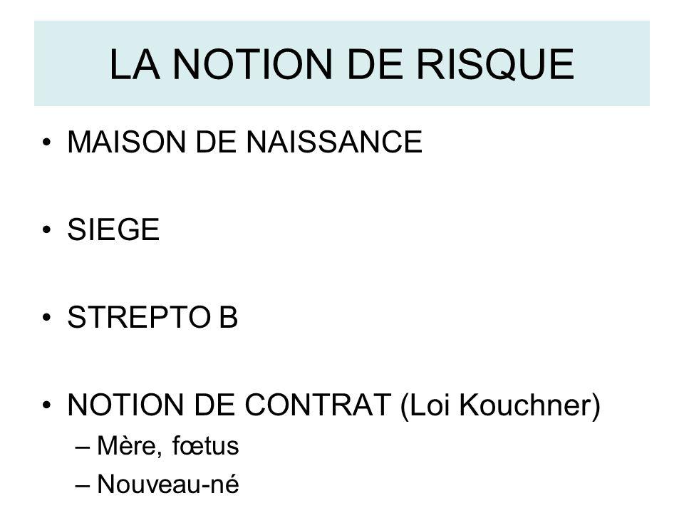 LA NOTION DE RISQUE MAISON DE NAISSANCE SIEGE STREPTO B NOTION DE CONTRAT (Loi Kouchner) –Mère, fœtus –Nouveau-né