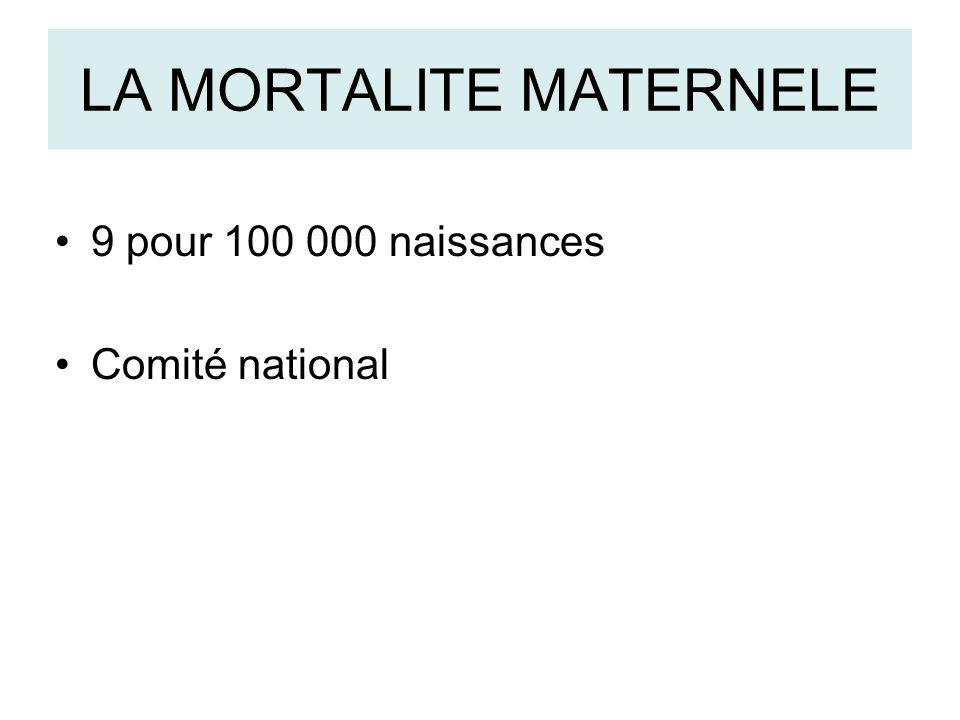 LA MORTALITE MATERNELE 9 pour 100 000 naissances Comité national