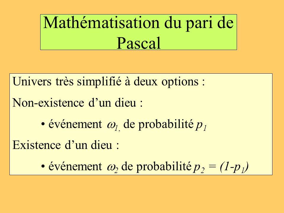 Mathématisation du pari de Pascal Univers très simplifié à deux options : Non-existence dun dieu : événement 1, de probabilité p 1 Existence dun dieu