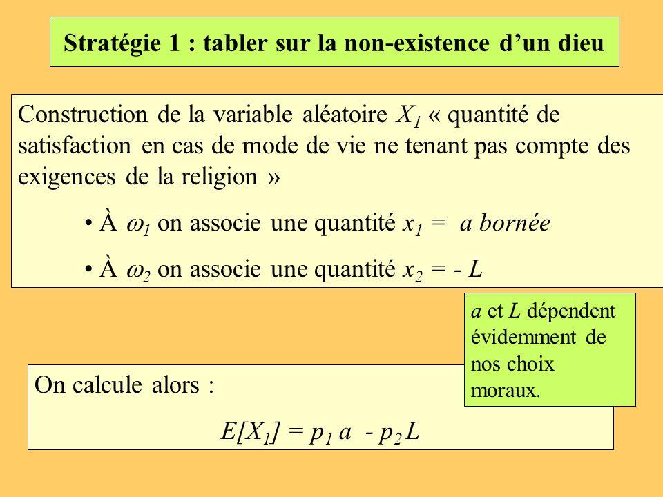 Stratégie 1 : tabler sur la non-existence dun dieu Construction de la variable aléatoire X 1 « quantité de satisfaction en cas de mode de vie ne tenan