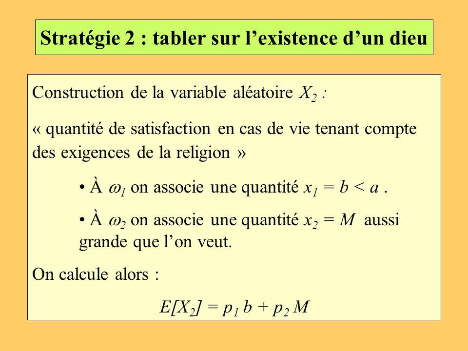 Construction de la variable aléatoire X 2 : « quantité de satisfaction en cas de vie tenant compte des exigences de la religion » À 1 on associe une q