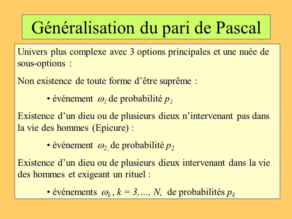 Généralisation du pari de Pascal Univers plus complexe avec 3 options principales et une nuée de sous-options : Non existence de toute forme dêtre sup