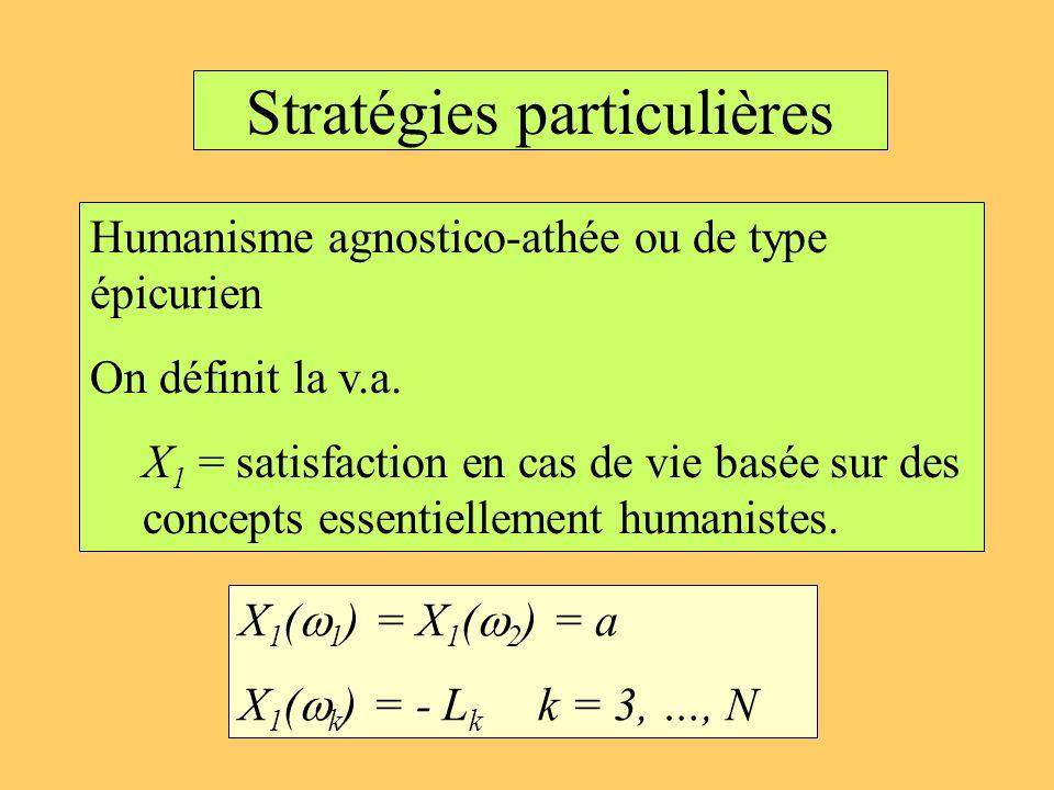 Stratégies particulières Humanisme agnostico-athée ou de type épicurien On définit la v.a. X 1 = satisfaction en cas de vie basée sur des concepts ess