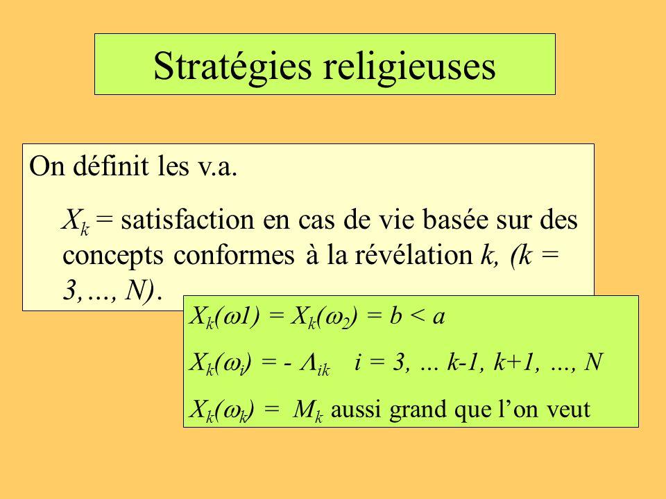 Stratégies religieuses On définit les v.a. X k = satisfaction en cas de vie basée sur des concepts conformes à la révélation k, (k = 3,…, N). X k ( 1)